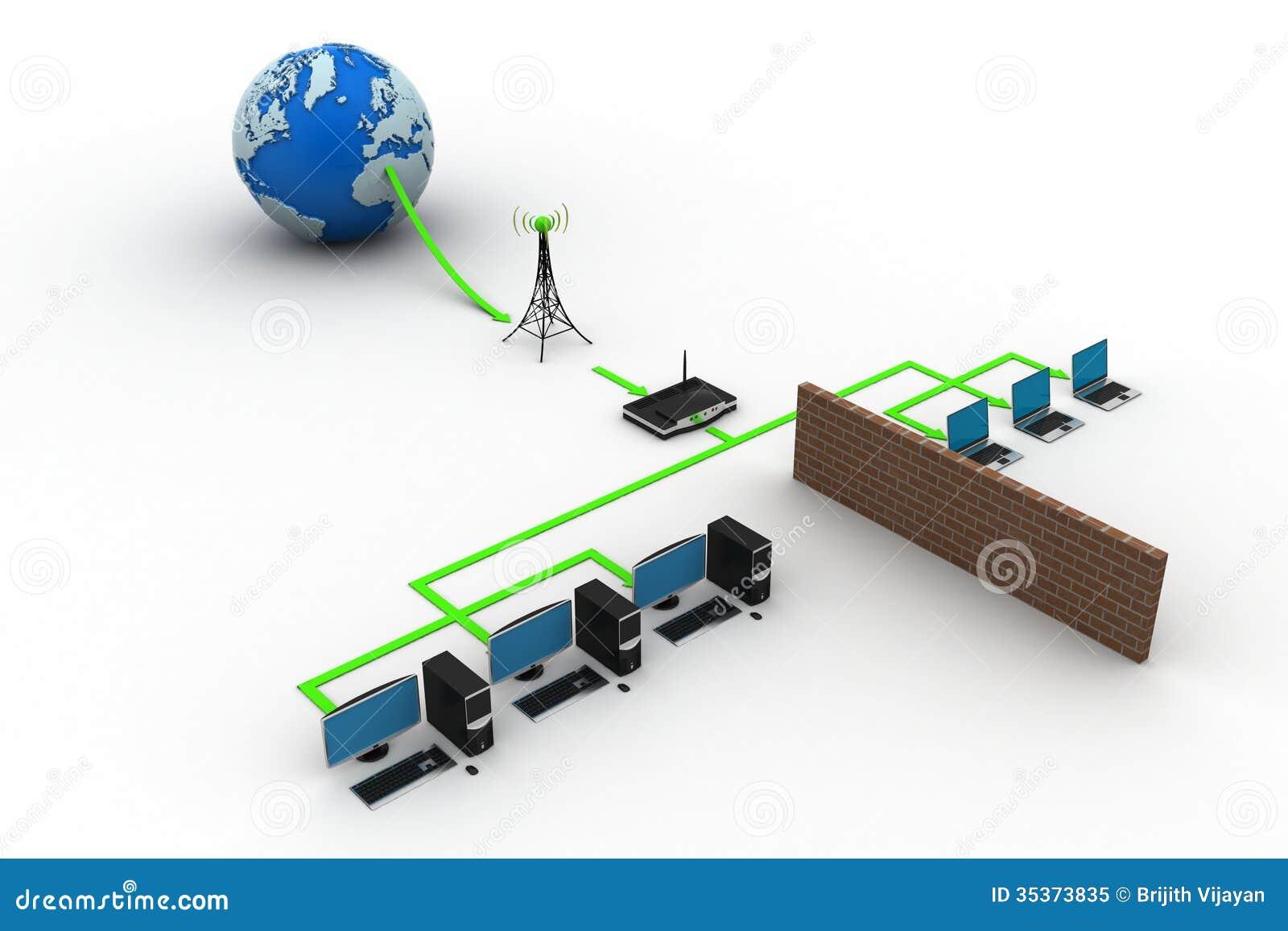 Network Diagram Viewon E Merce Work Diagram