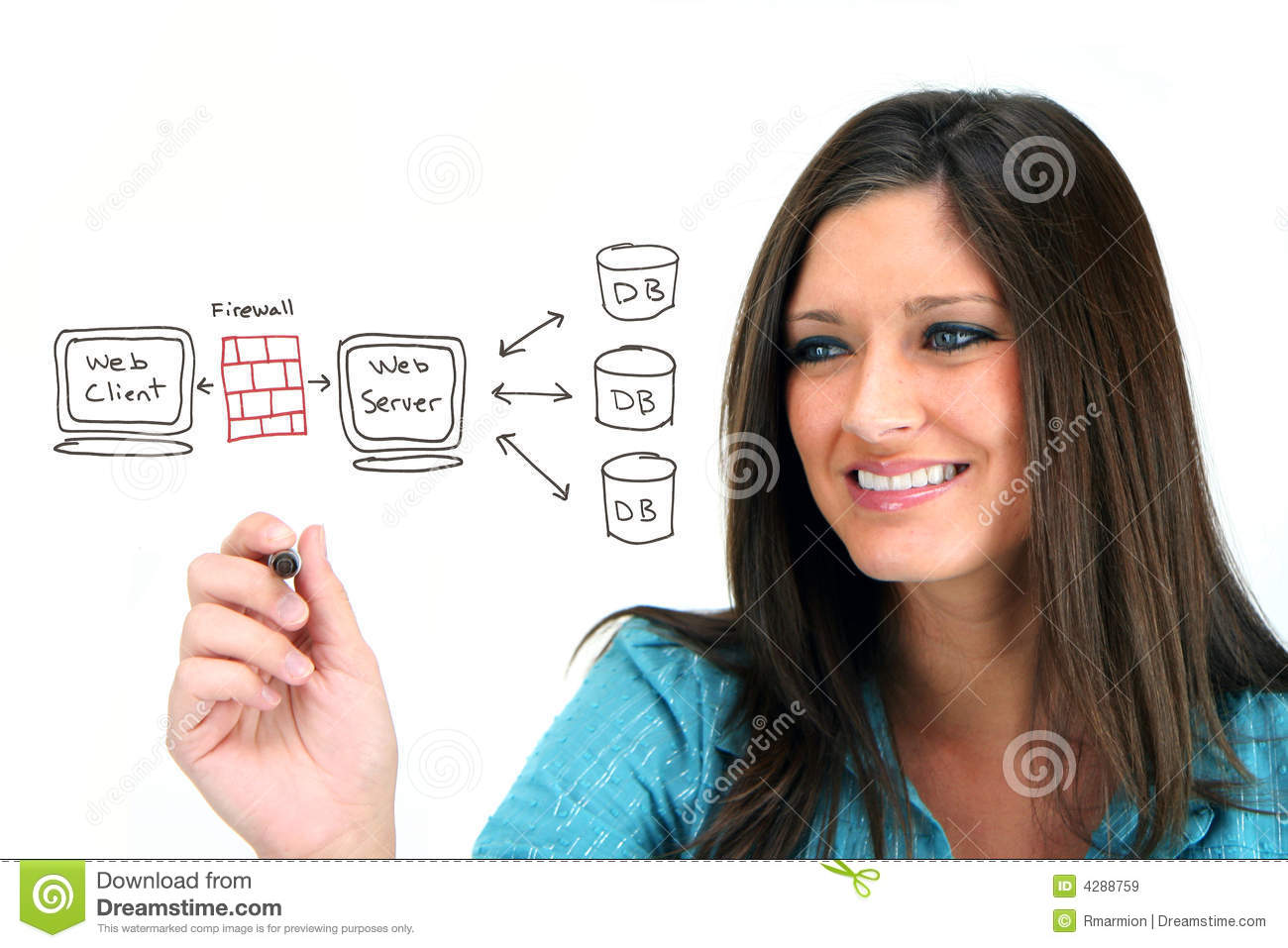 Computer Programmer Royalty Free Stock Images - Image: 4288759