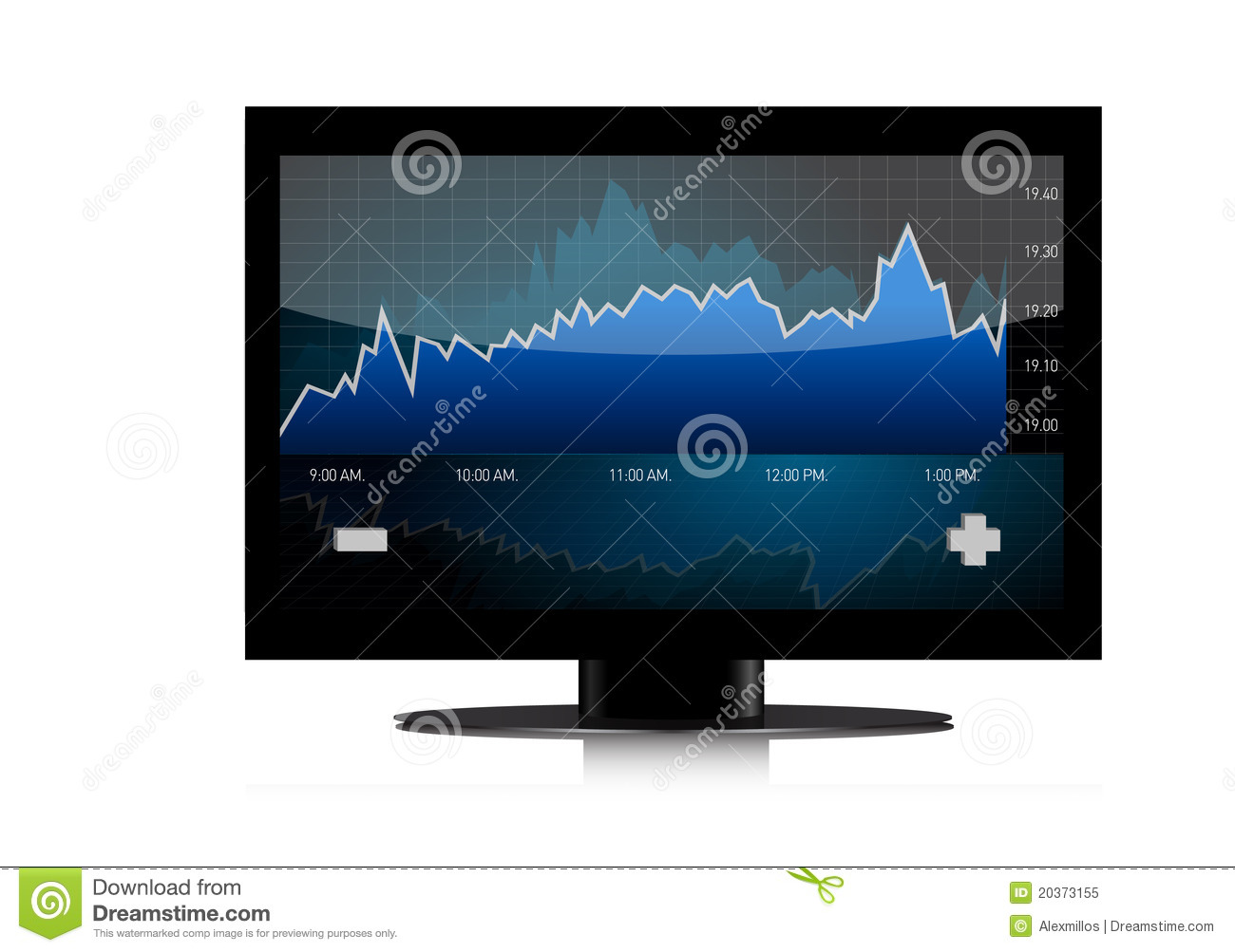 Computer Screen With Financial Data And Charts Royalty ...