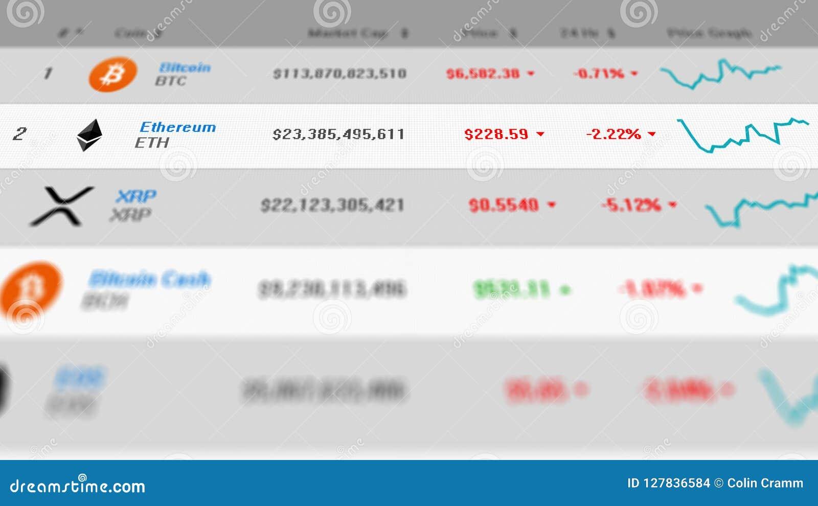 cryptocurrency stock exchange list