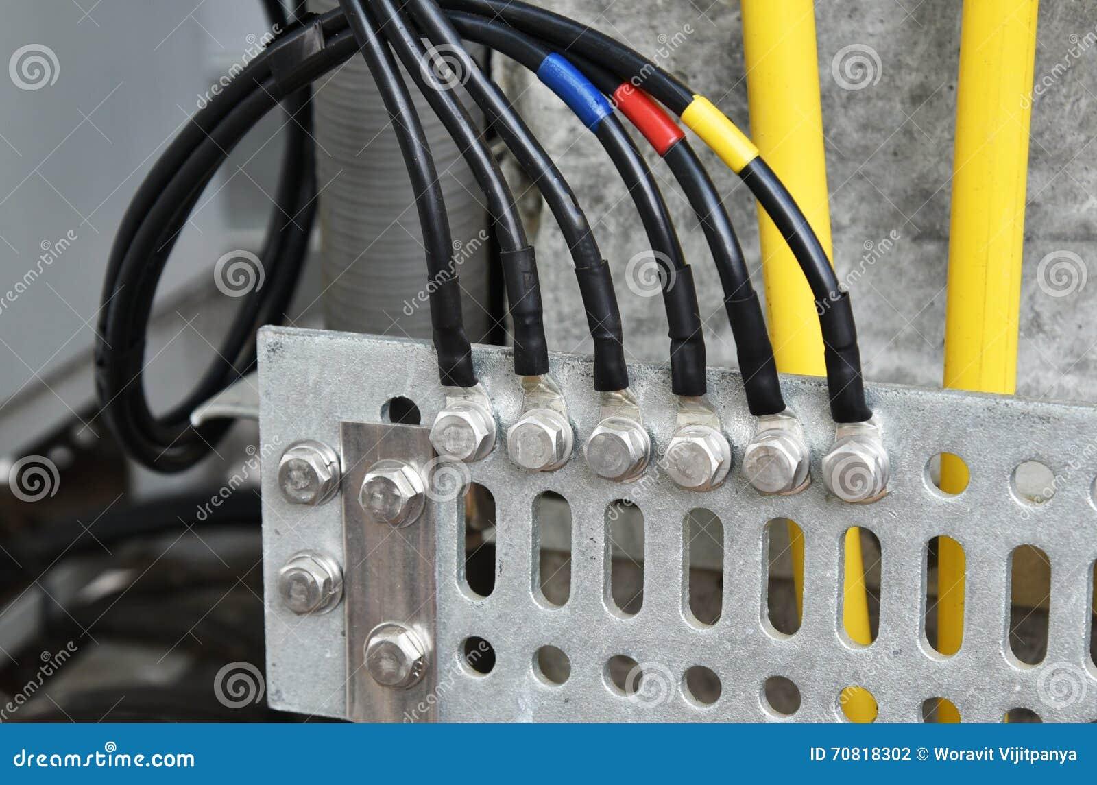 Comunicações do fio
