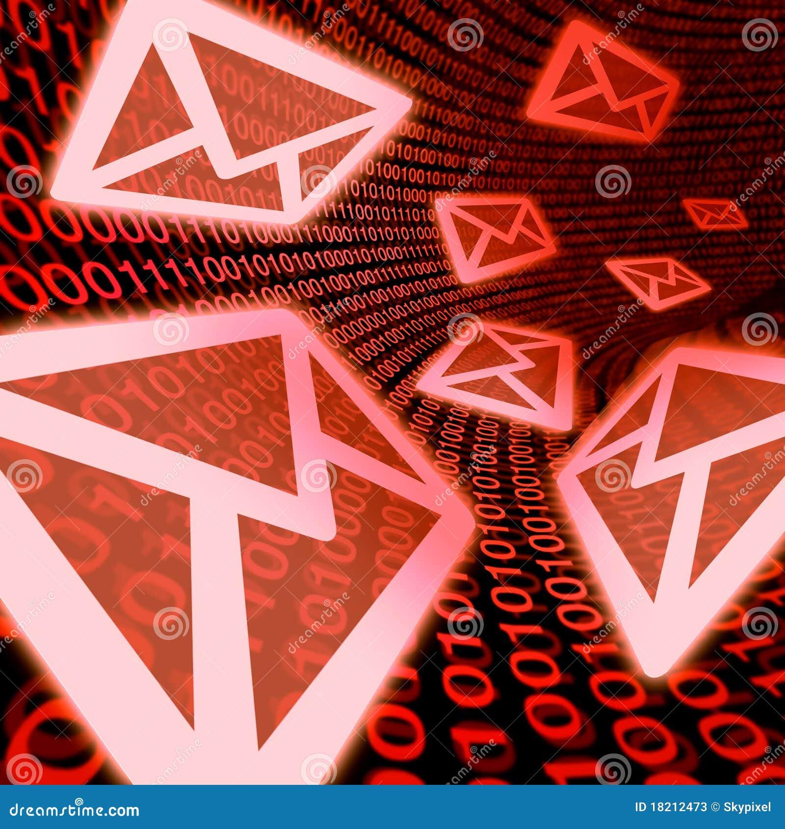 Comunicaciones de la transferencia de datos del email