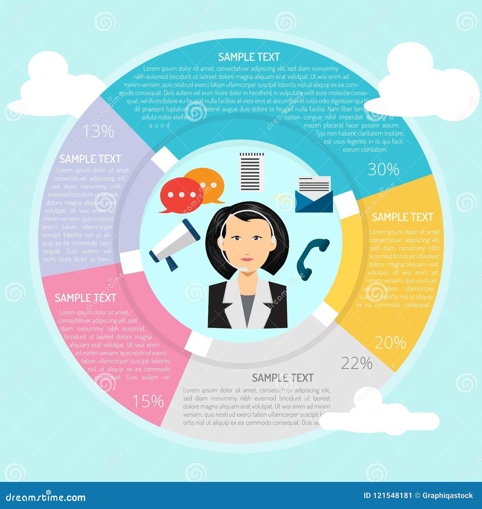 Comunicador Infographic