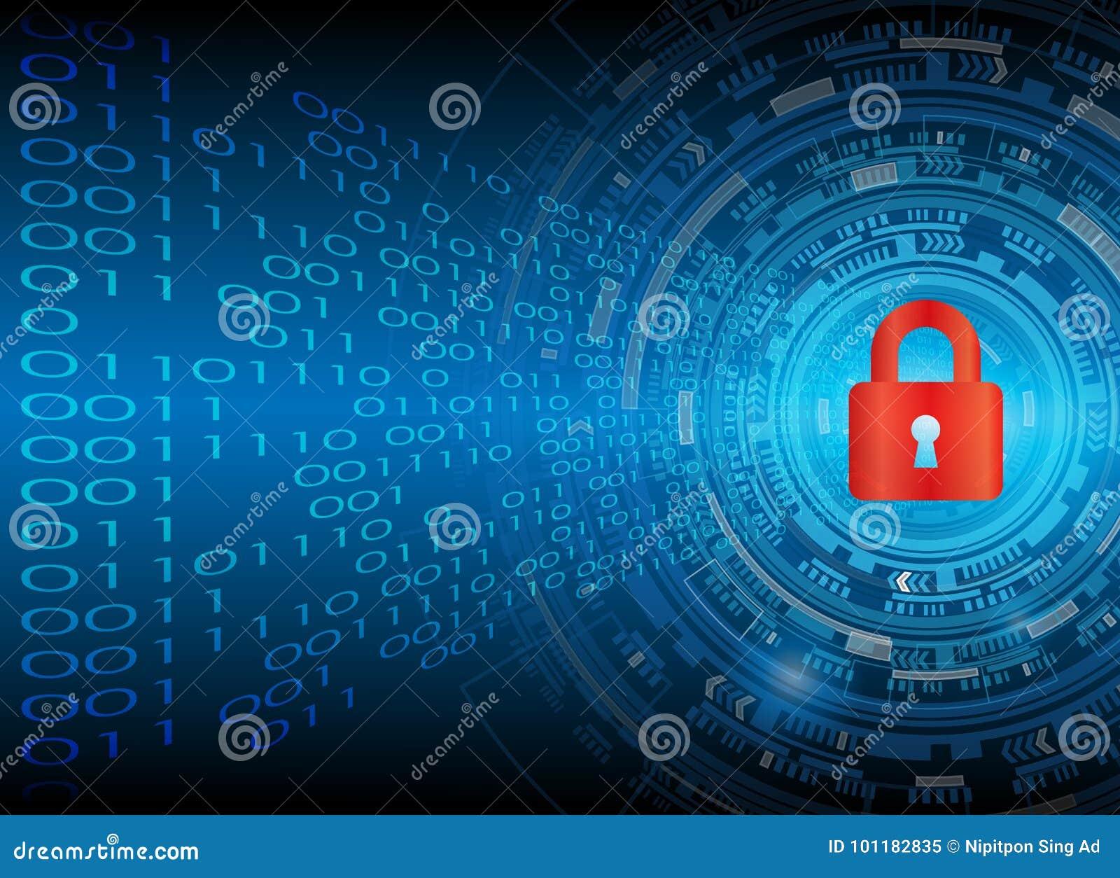Conce d intimité de technologie d affaires de protection des données de sécurité de Cyber
