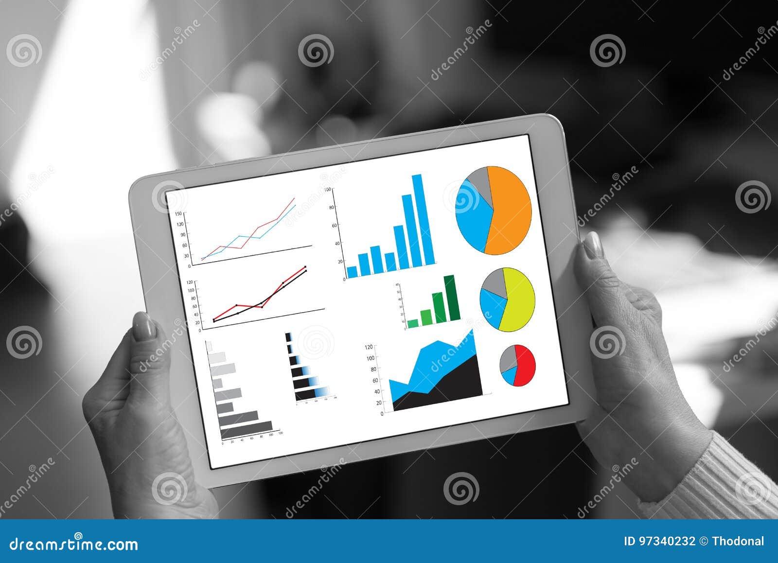Conceito da análise gráfica em uma tabuleta