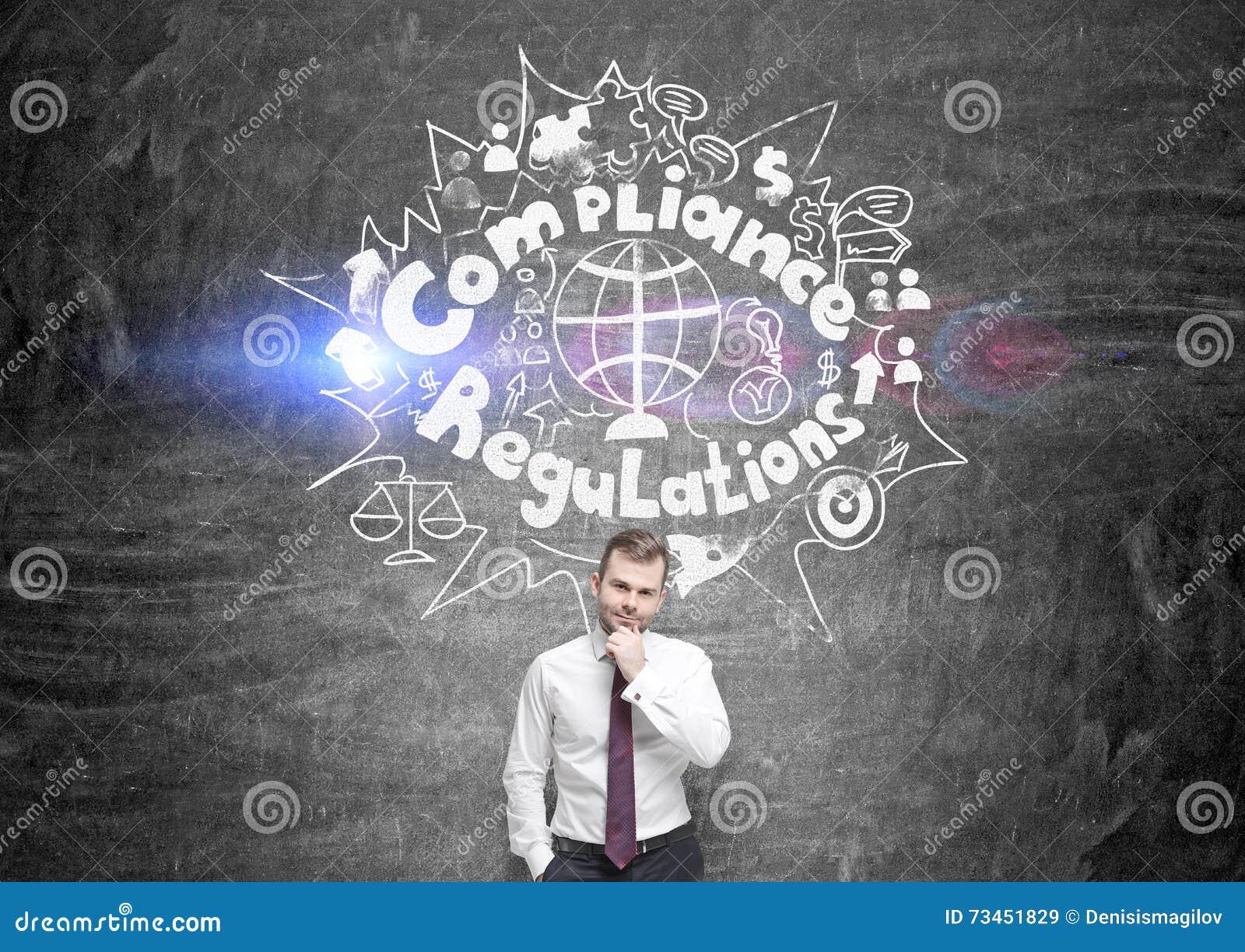 Conceito da conformidade e dos regulamentos