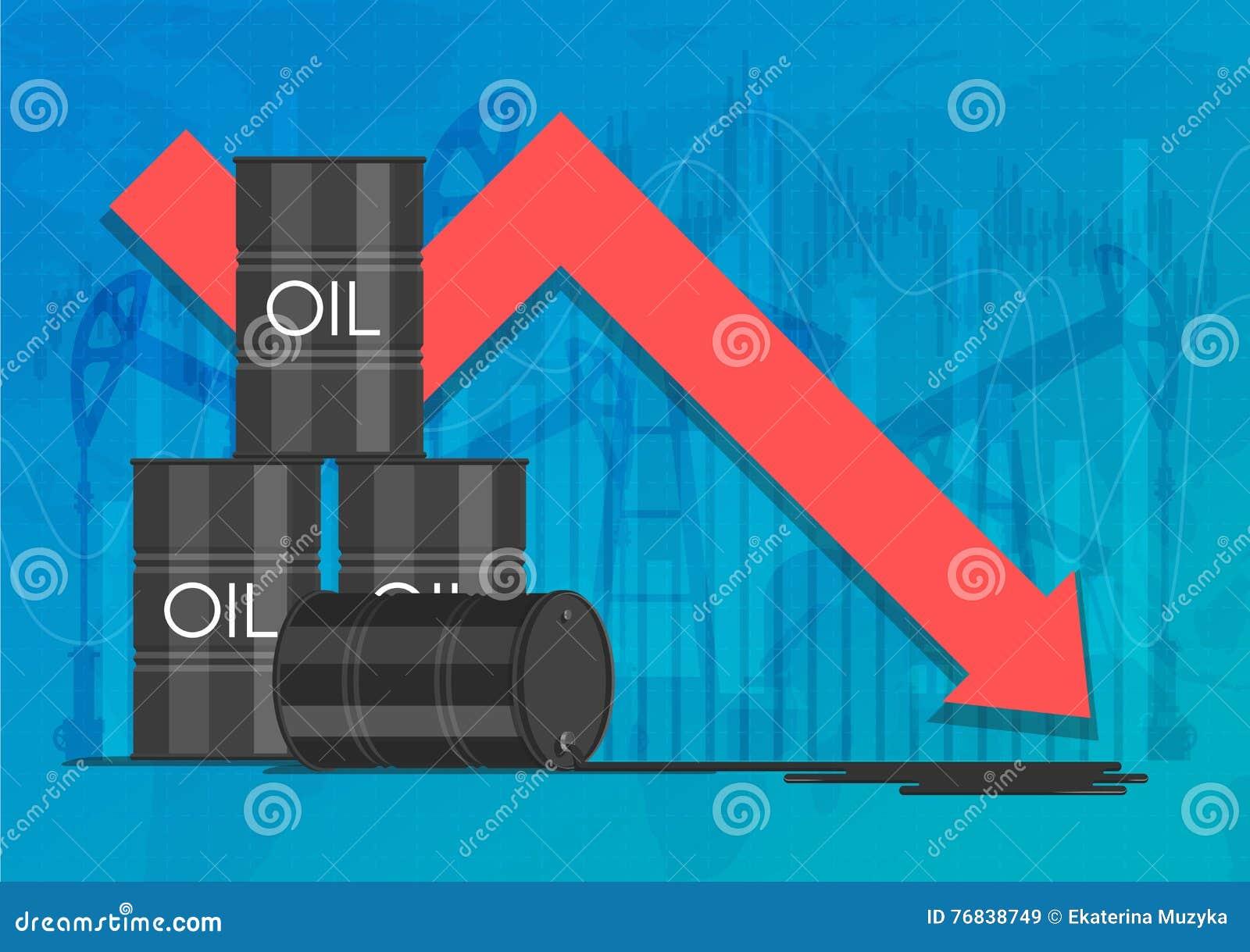 Conceito da crise da indústria Gota na carta bruta dos preço do petróleo Ilustração do vetor dos mercados financeiros