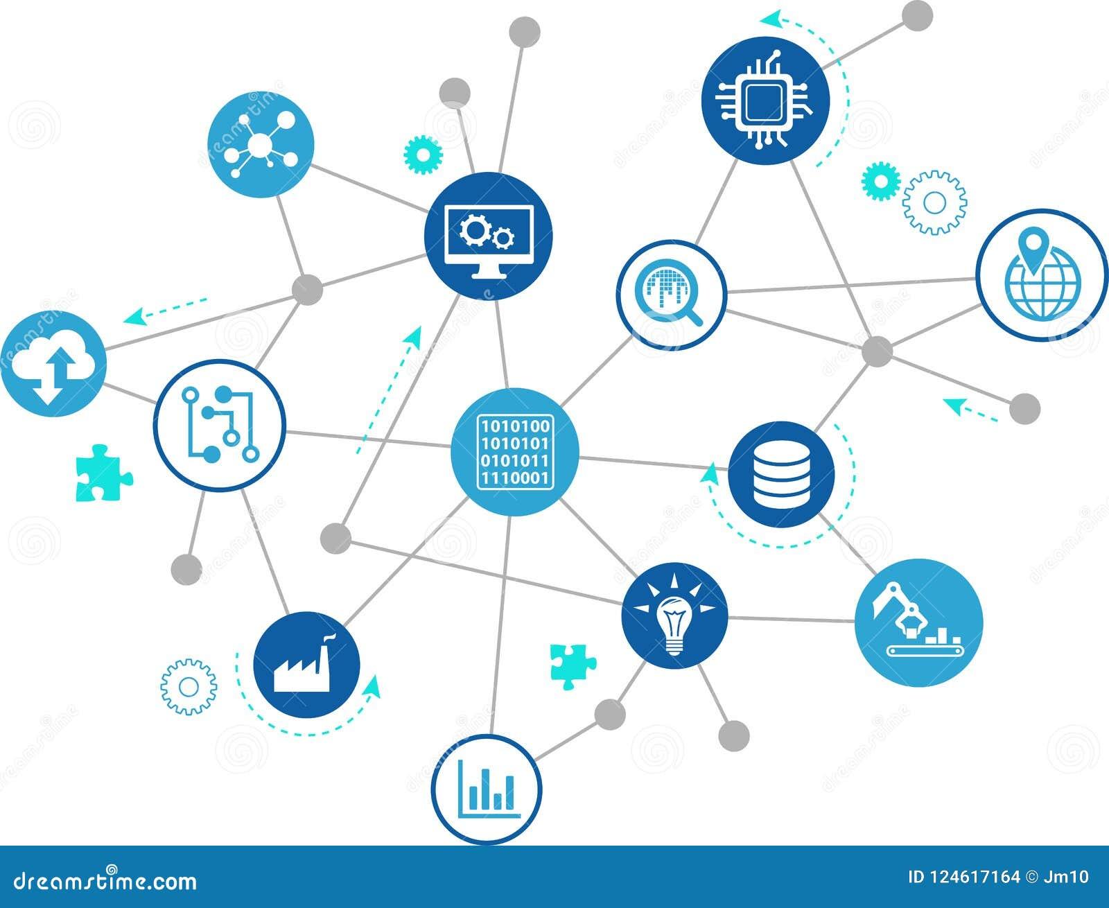 Conceito da digitalização: empresa IoT, fábrica esperta, indústria 4 0 - ilustração do vetor