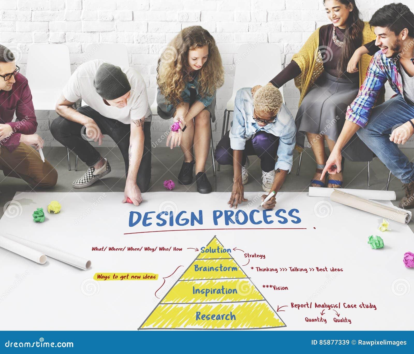 Conceito da estratégia do plano da inovação da faculdade criadora
