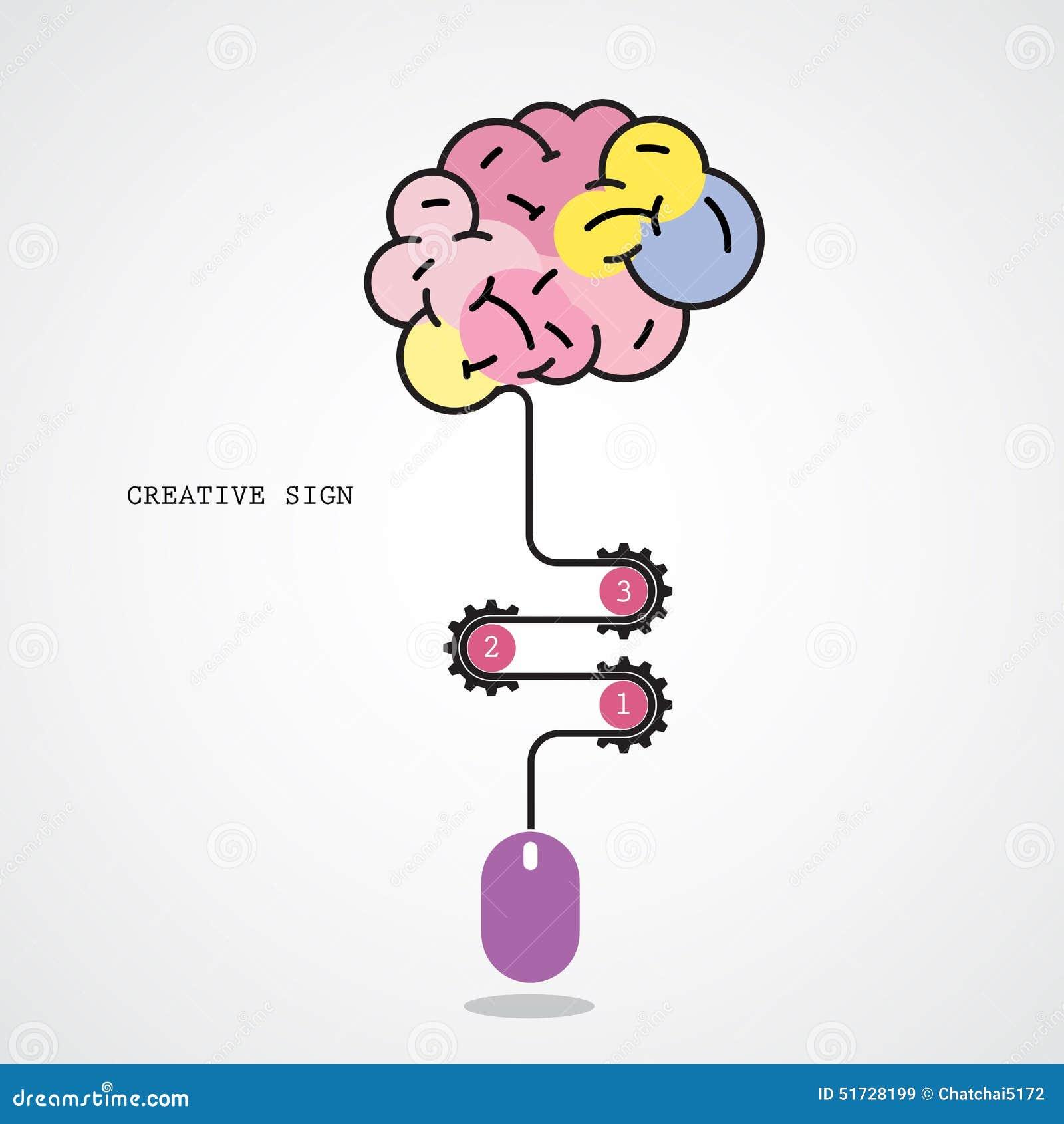 Conceito da ideia do cérebro e símbolo criativos do rato do computador Progressi
