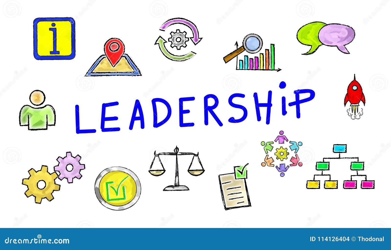 Conceito da liderança