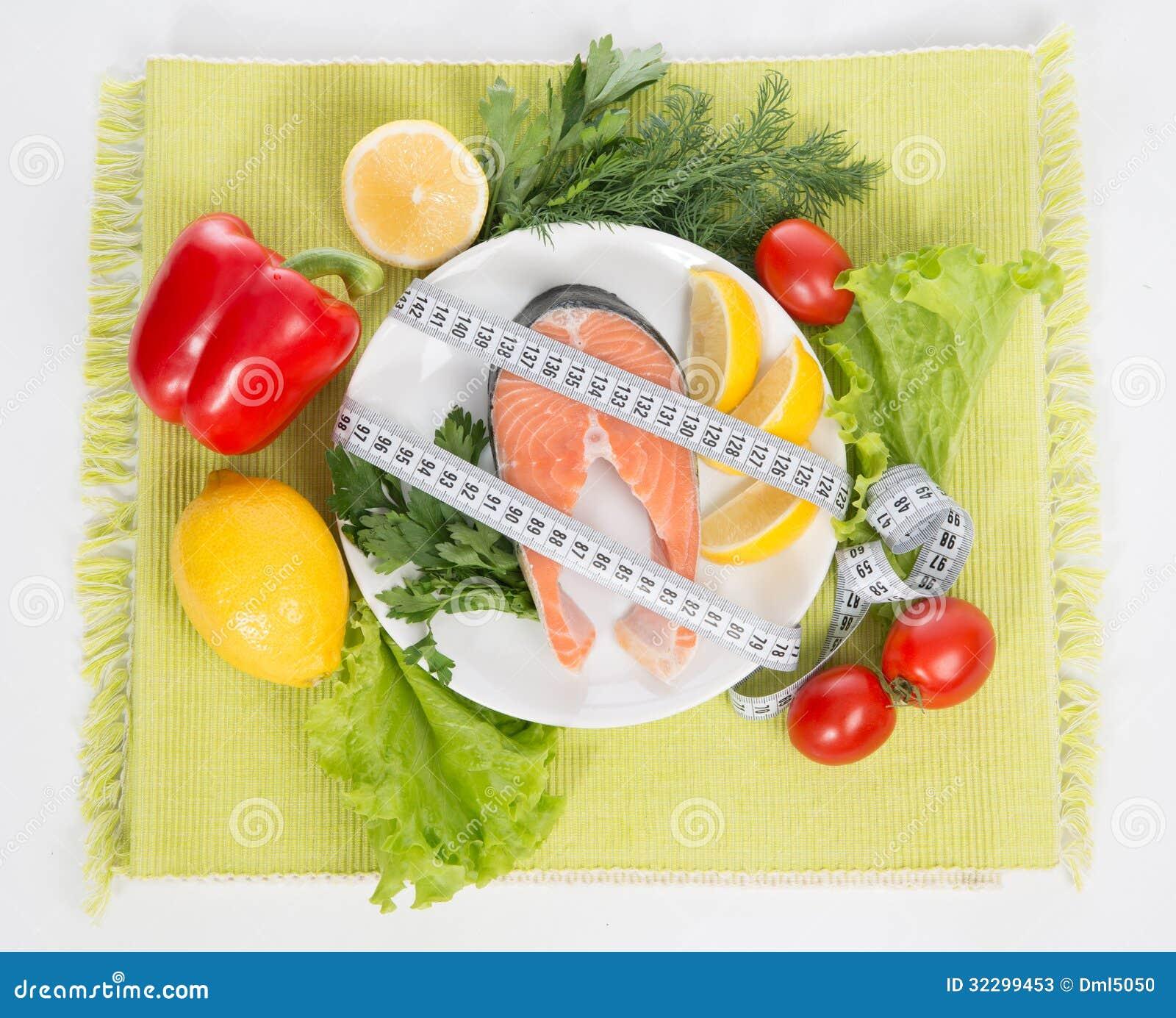 Retirar toda a gordura excessiva em