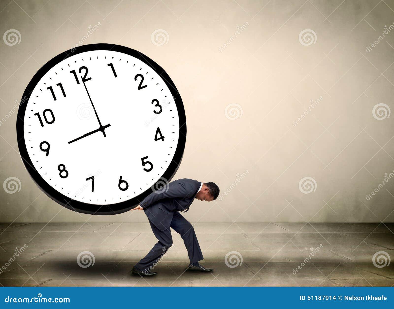 Conceito da pressão de tempo