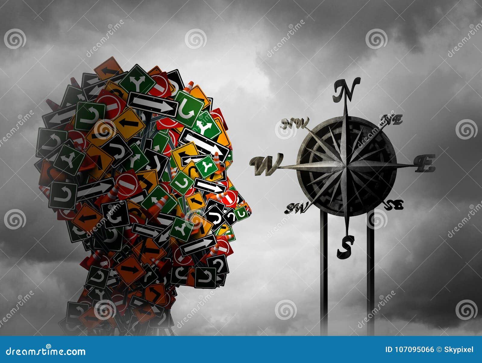 Conceito da psicologia do compasso da vida