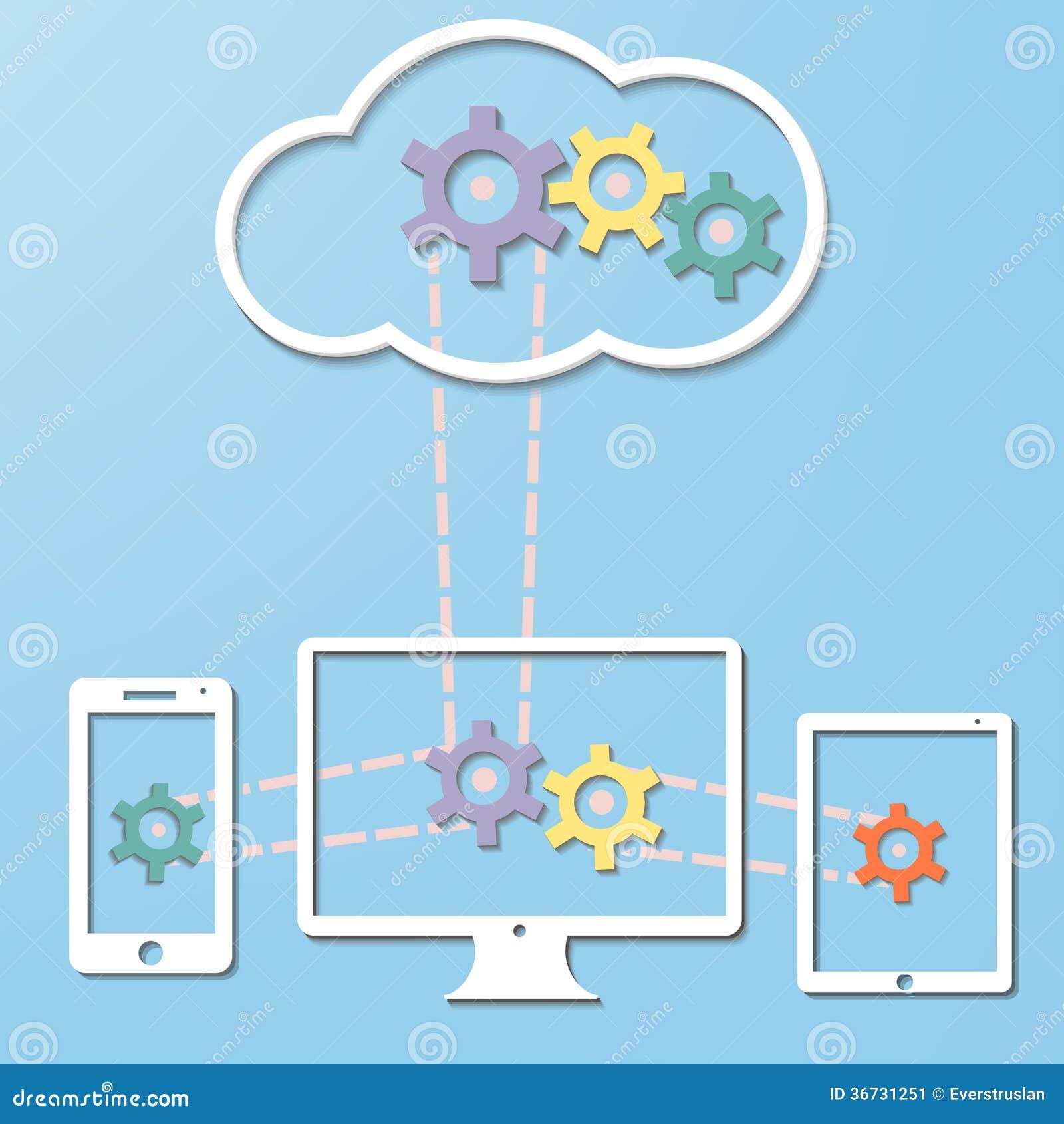 Conceito da tecnologia do Internet do computador da nuvem com Co