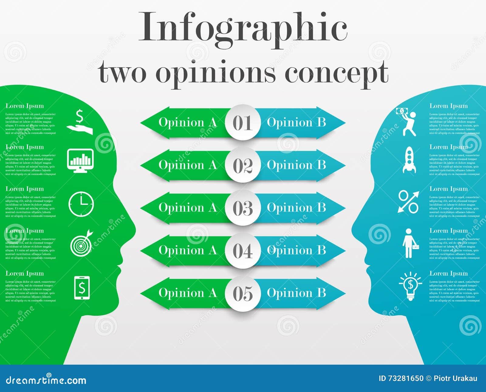 Conceito das opiniões de Infographic dois