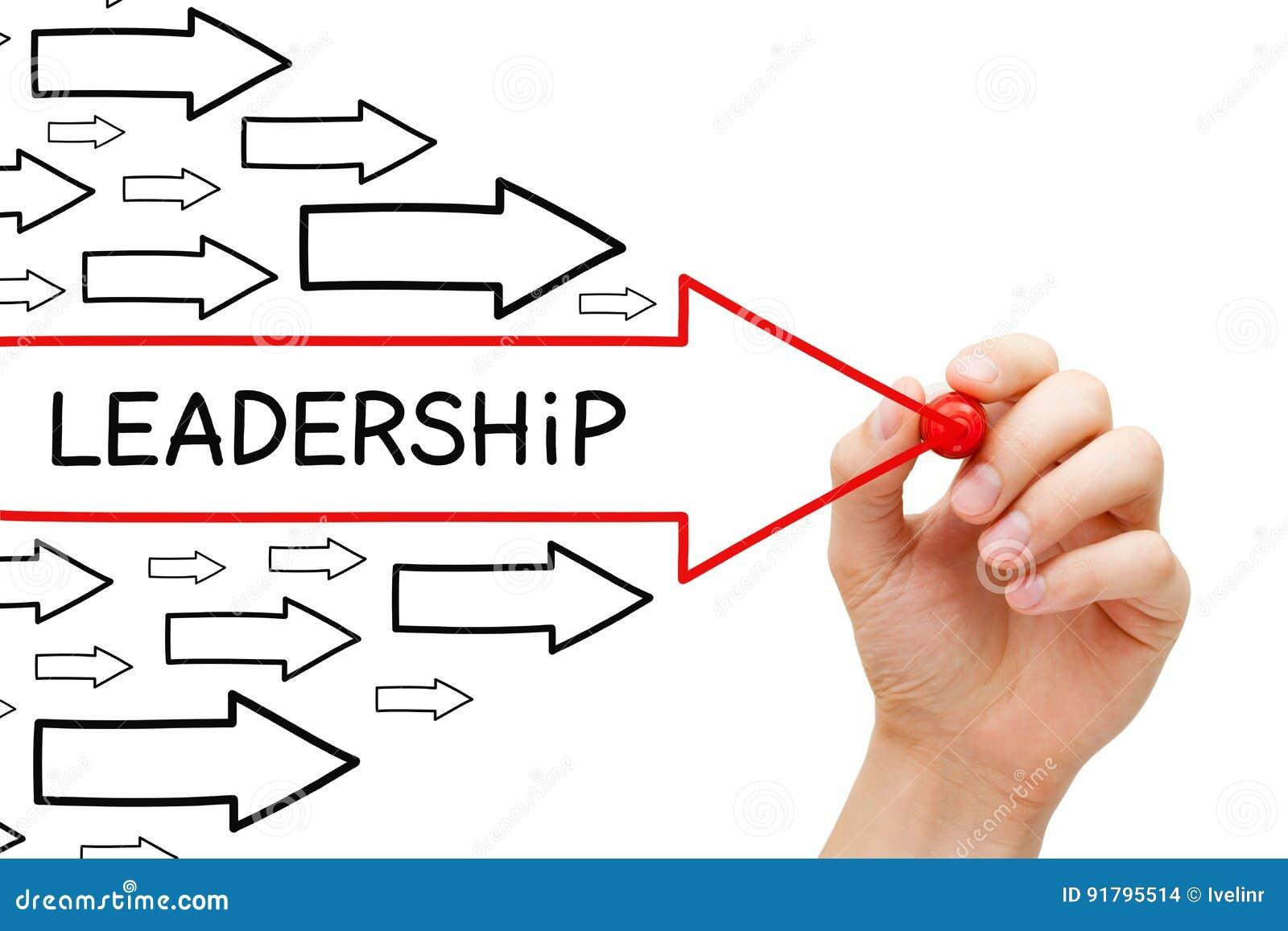 Conceito das setas da liderança