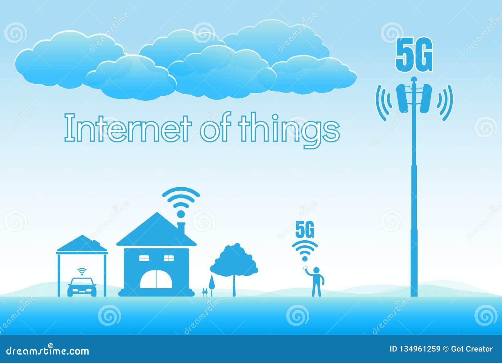 Conceito de alta velocidade do Internet 5G, Internet das coisas