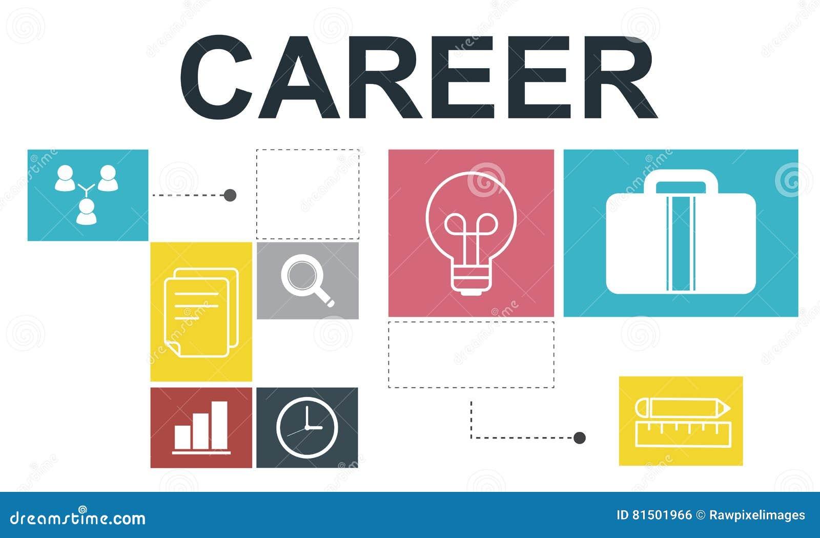 Conceito de Job Opportunites Motivation Employment Competence