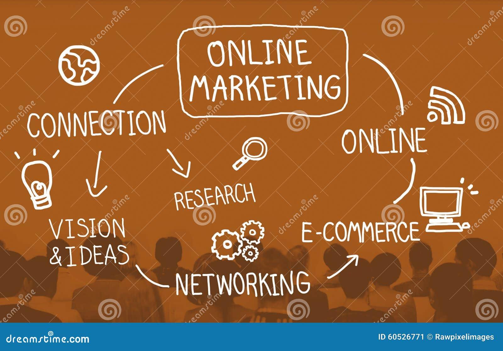 Conceito de marcagem com ferro quente da propaganda do comércio da estratégia de marketing em linha