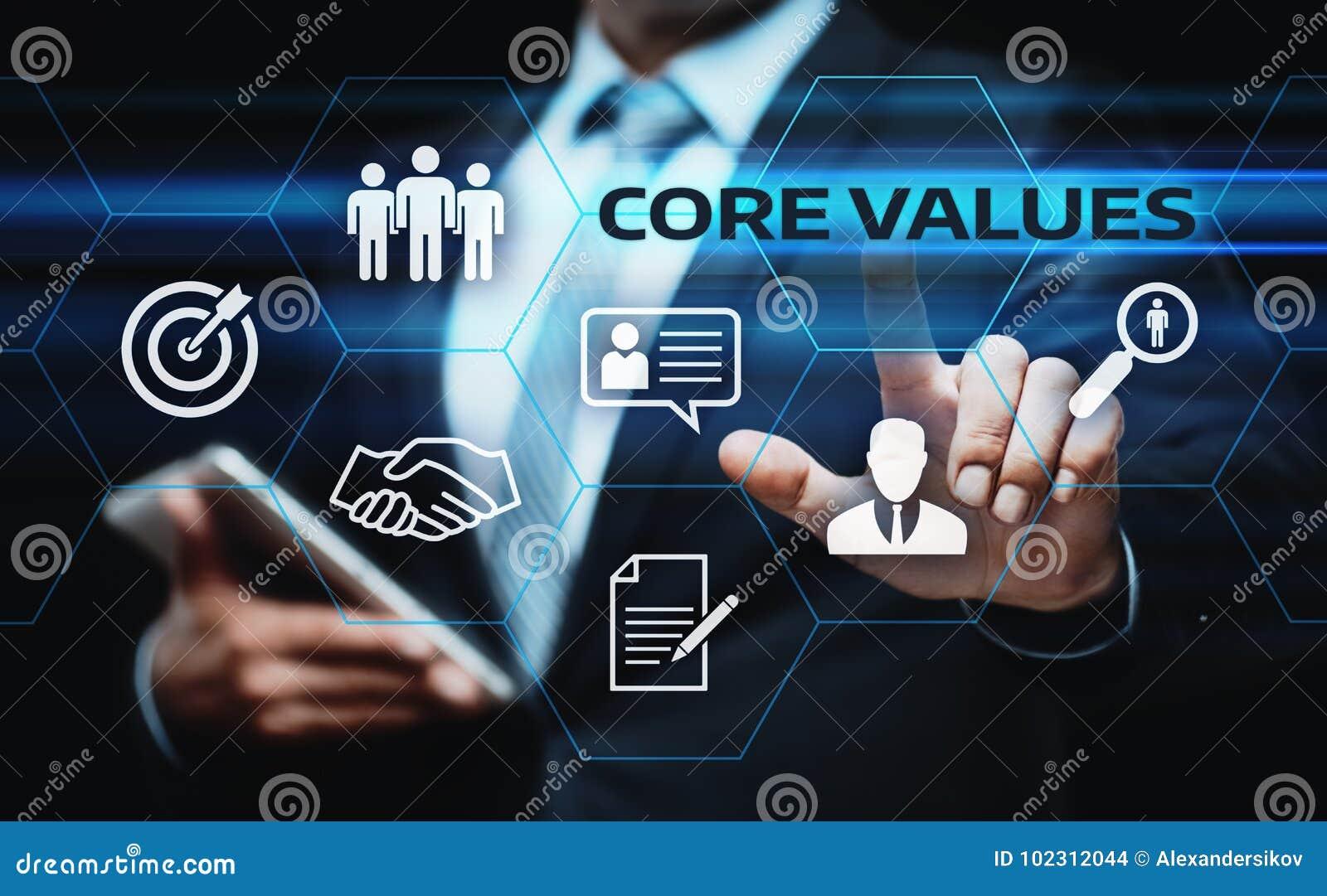 Conceito de Núcleo Valores Responsabilidade Éticas Objetivos Empresa