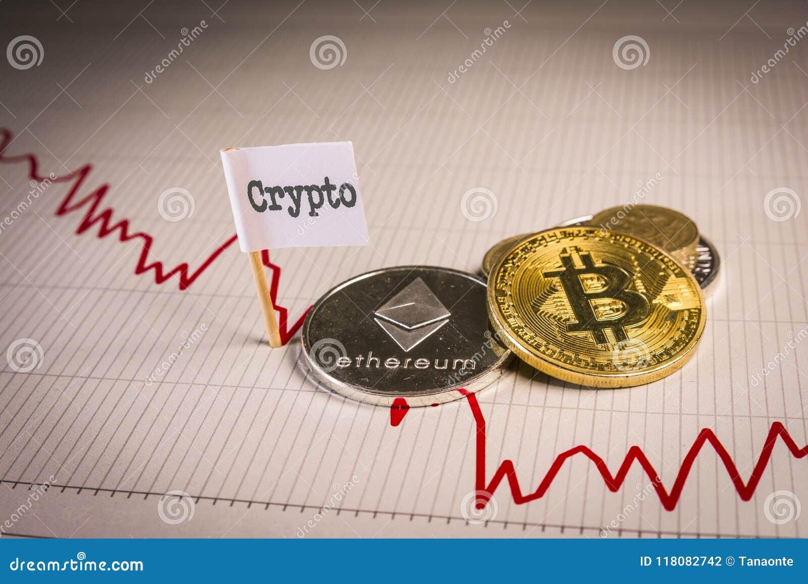 Conceito de queda financeiro do mercado de urso com bitcoin e ethereum no fundo da carta