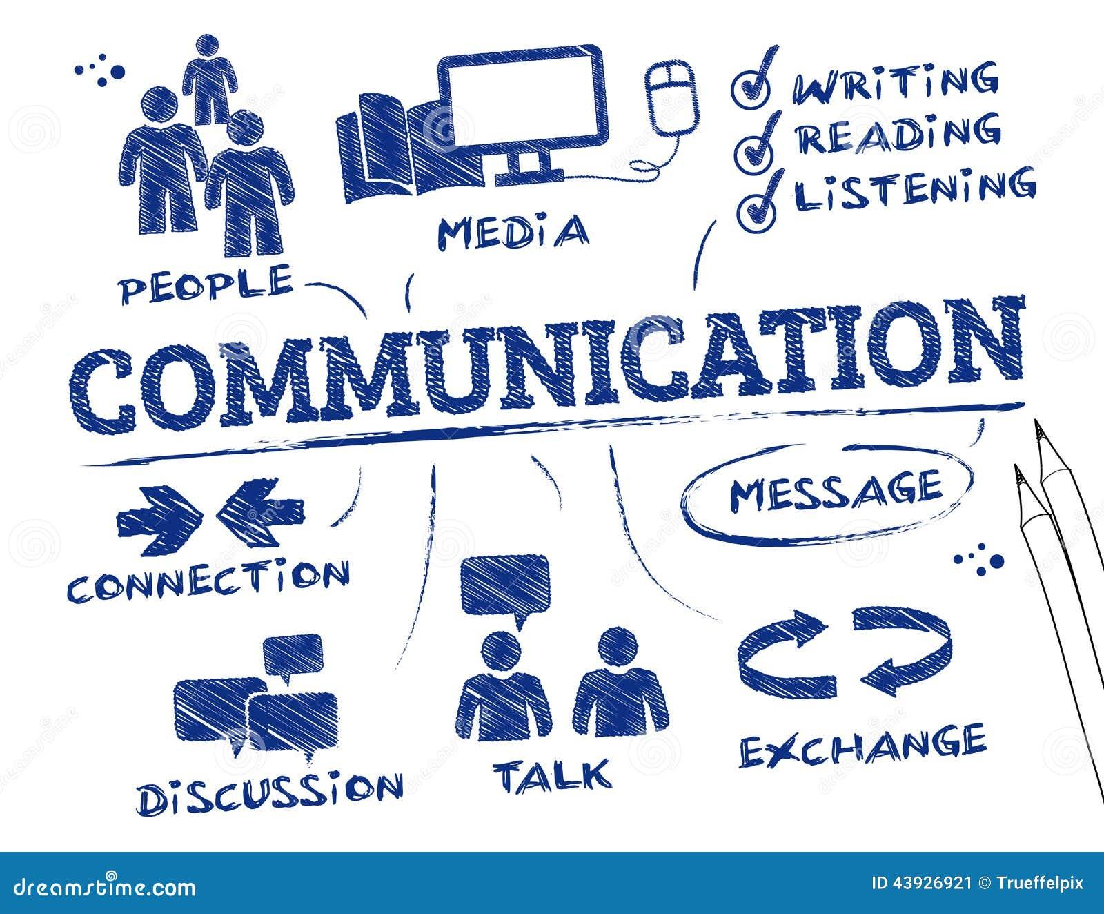 Conceito de uma comunicação