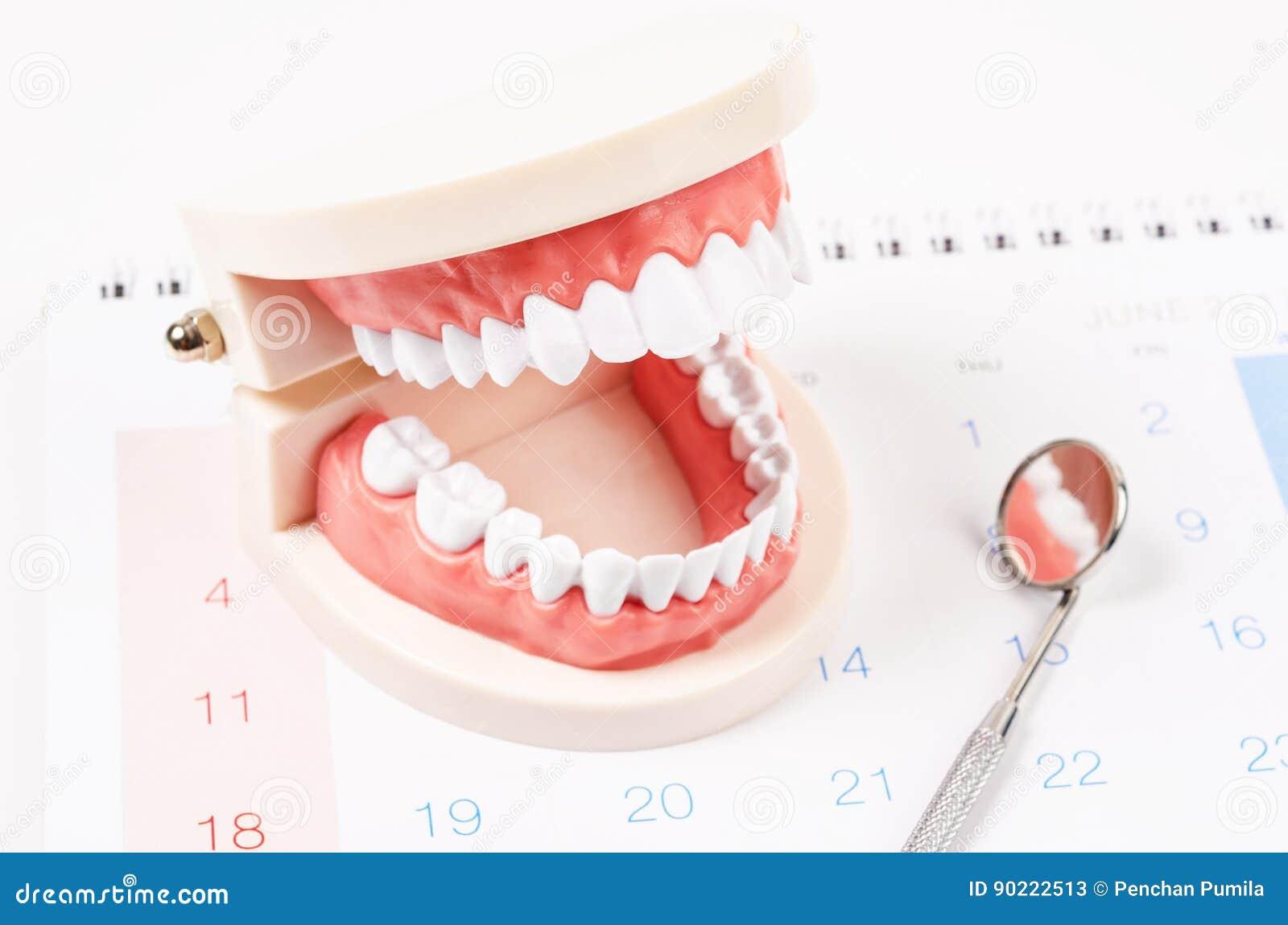 Conceito dental da nomeação