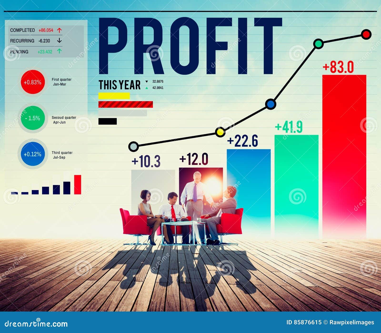 Conceito do crescimento da renda financeira do benefício do lucro