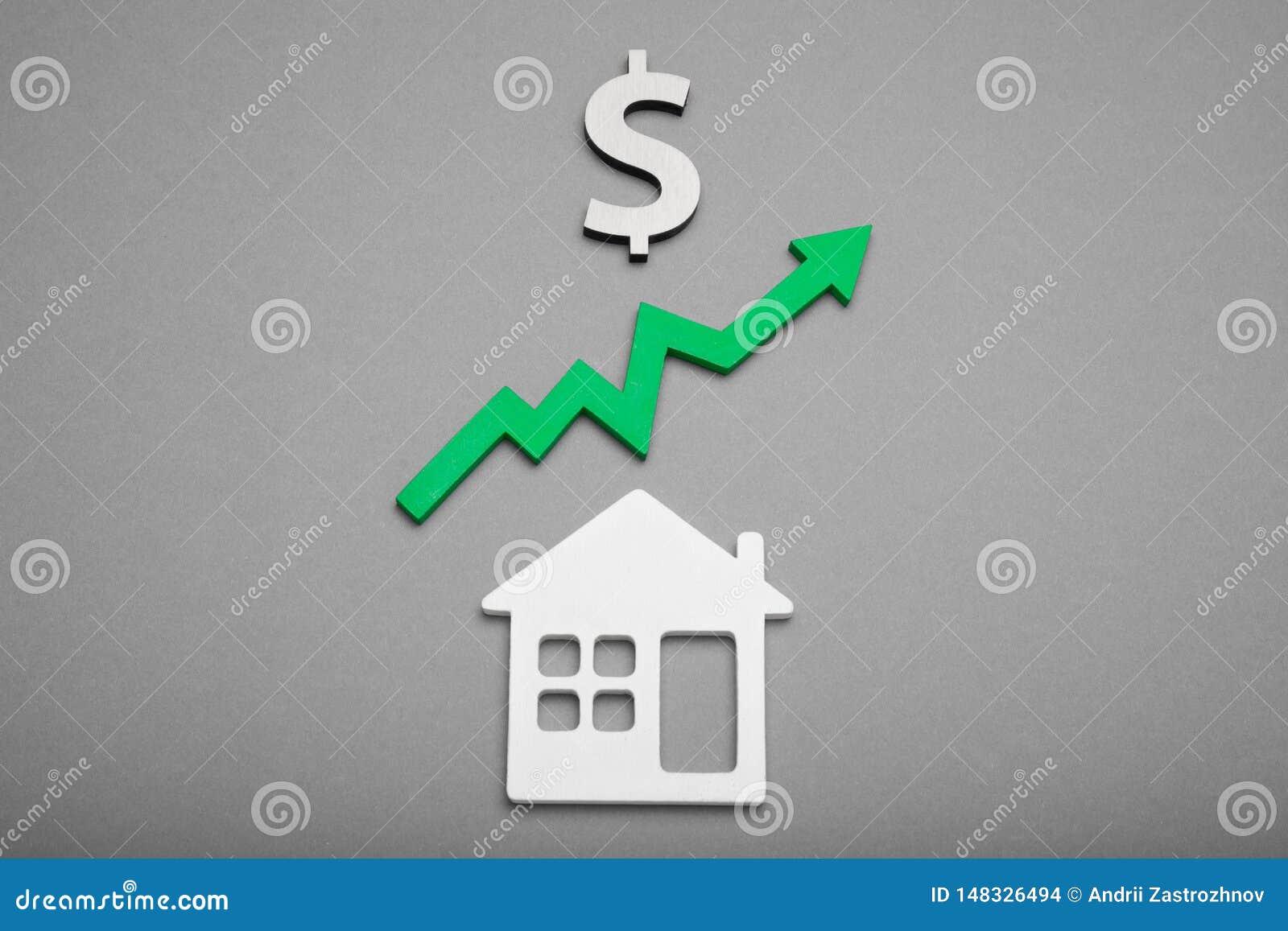 Conceito do custo da casa, solução financeira da economia Crescimento