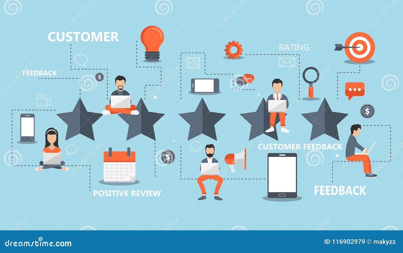 Conceito do feedback, das mensagens das homenagens e das notificações Avaliação na ilustração do serviço ao cliente Cinco estrela