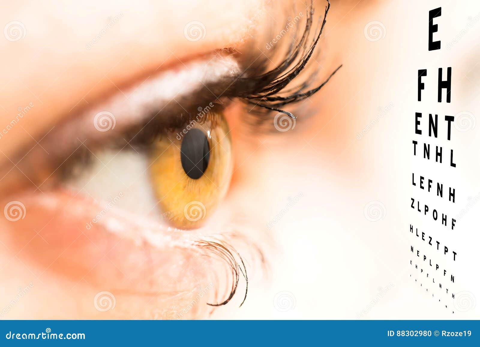 Conceito do oftalmologista