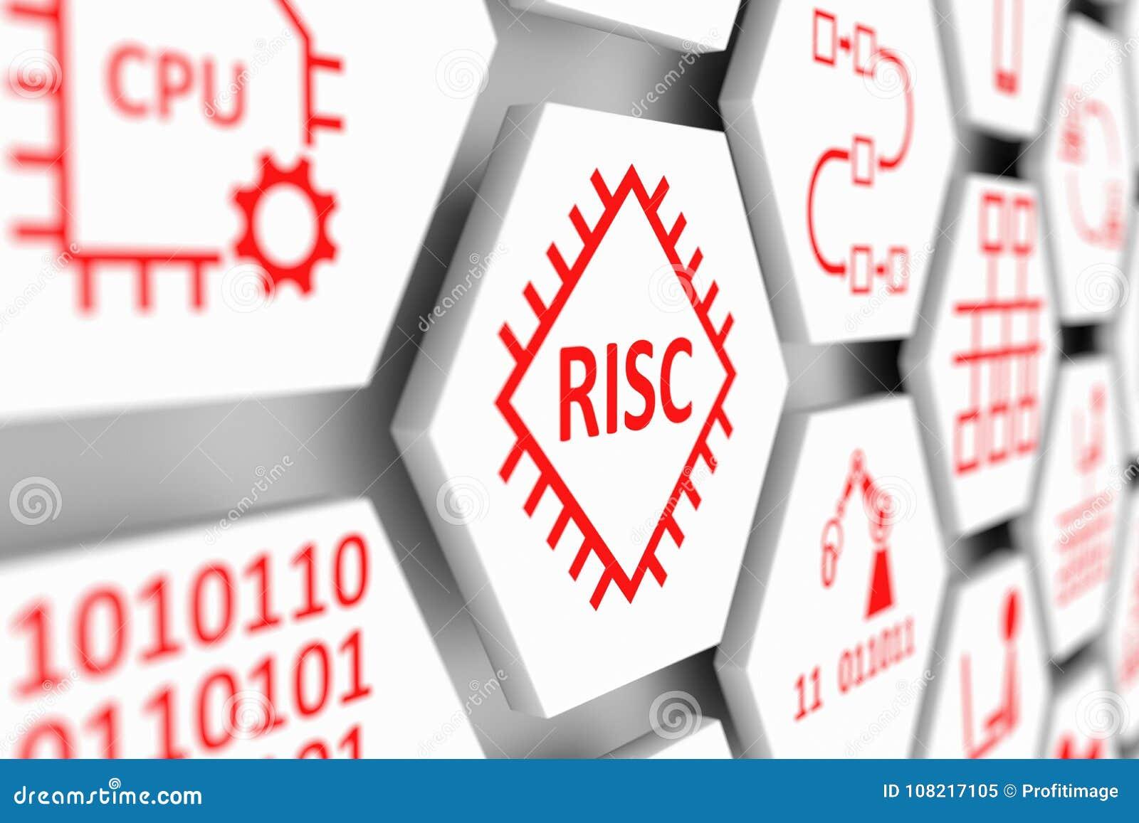 Conceito do RISC