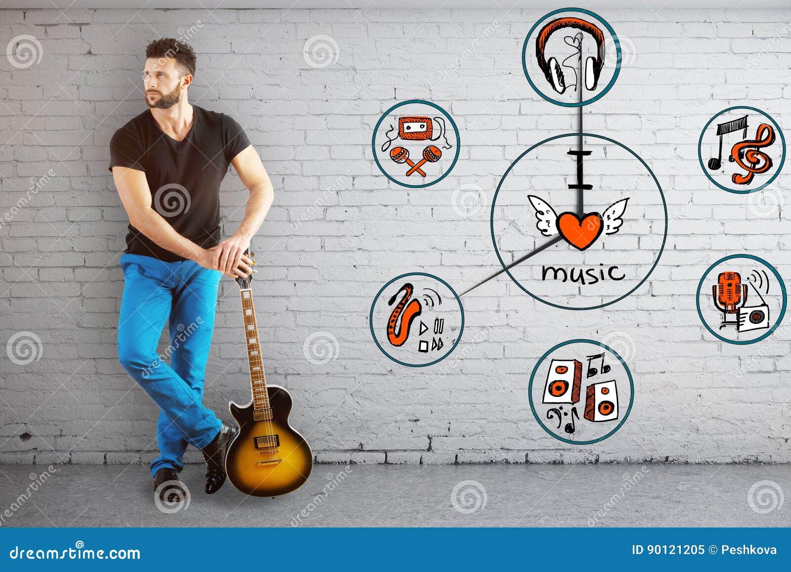 Conceito do tempo da música