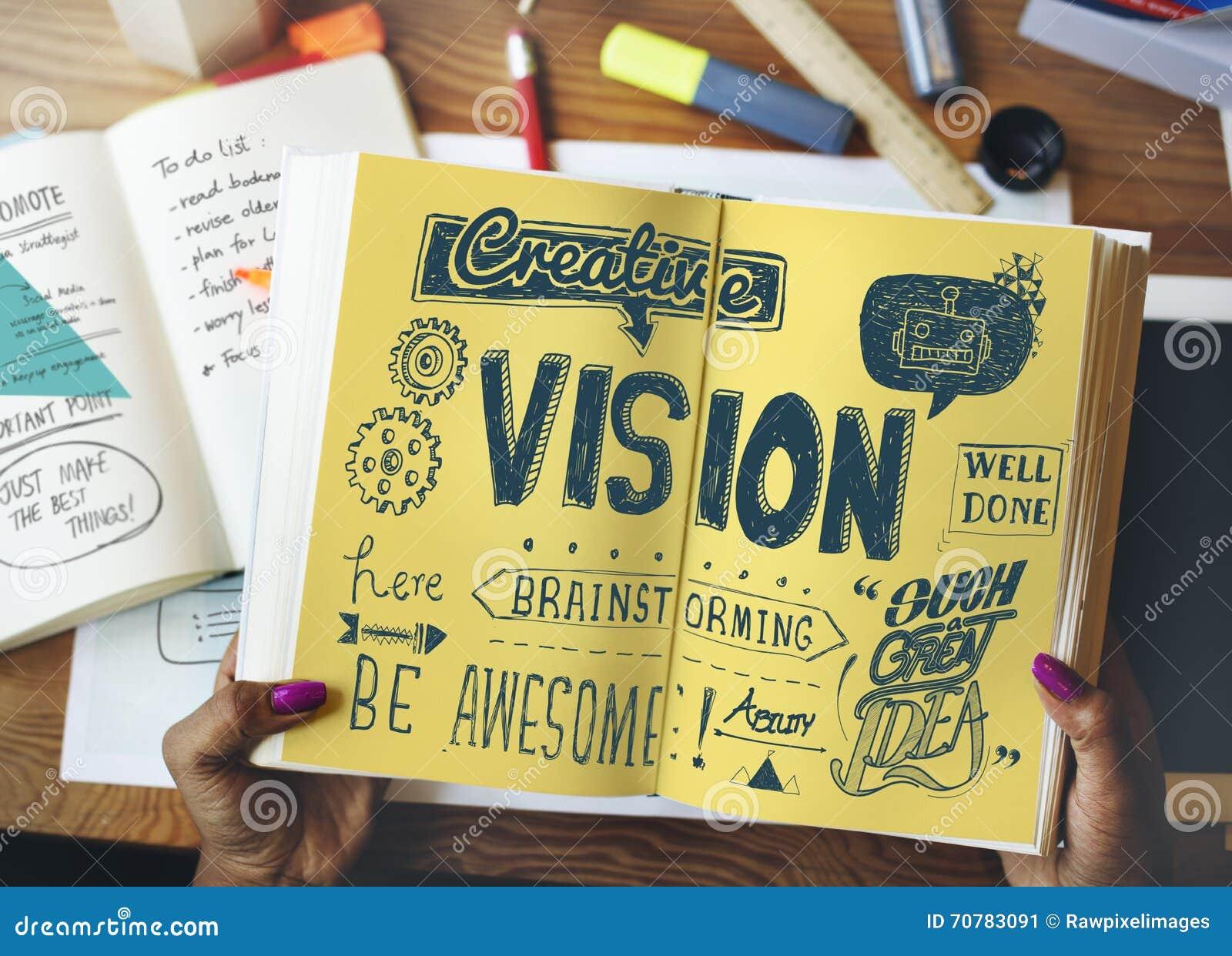 Conceito futuro da sessão de reflexão dos objetivos visionários da visão