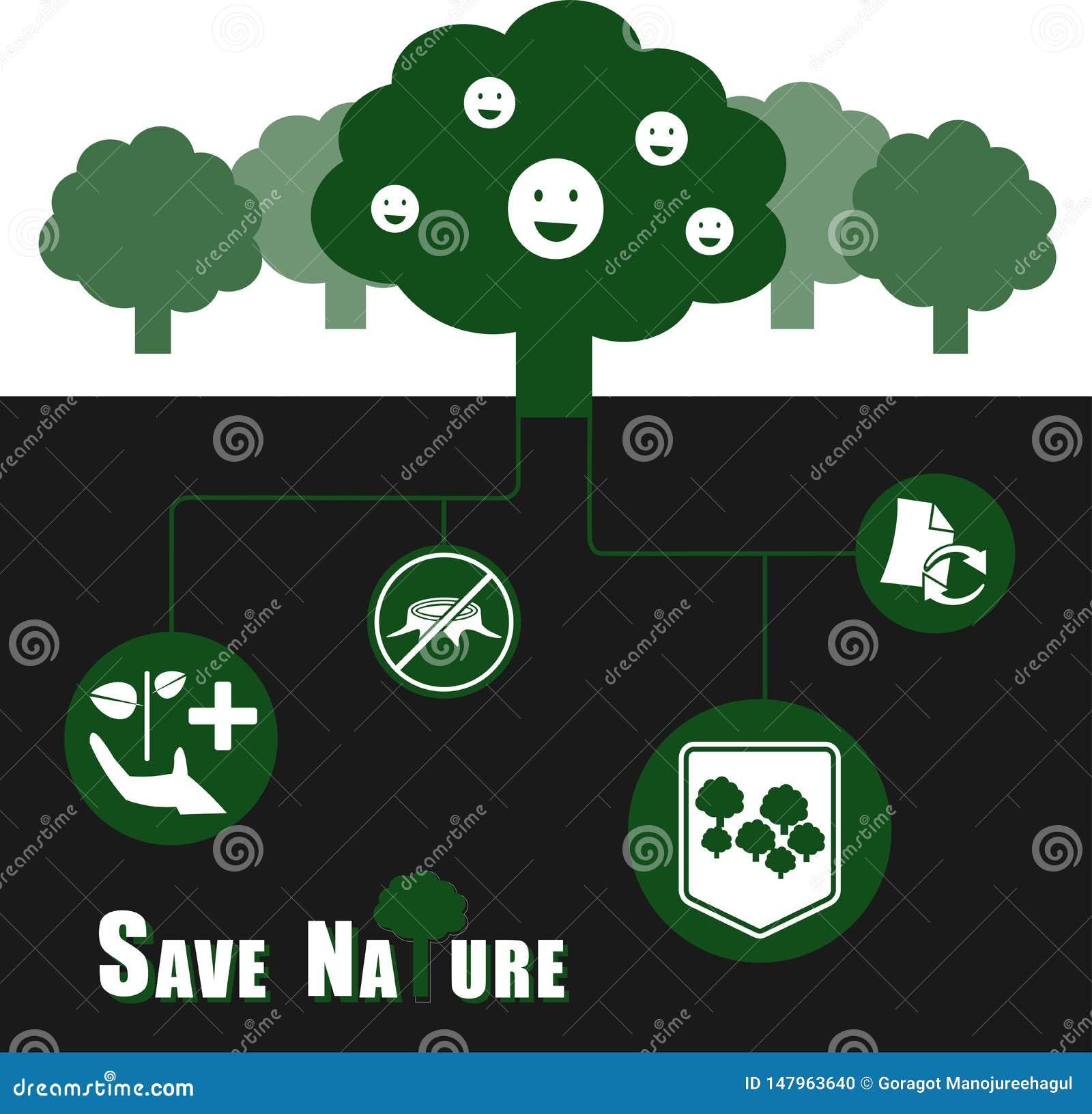 Conceito infographic da ilustração de salvaguarda do vetor da natureza