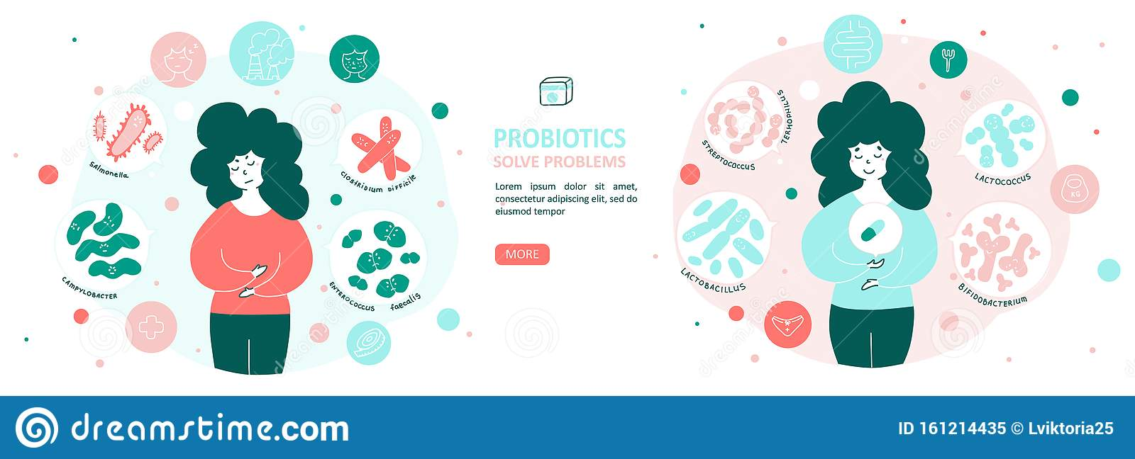 what are the benefits of probiotics