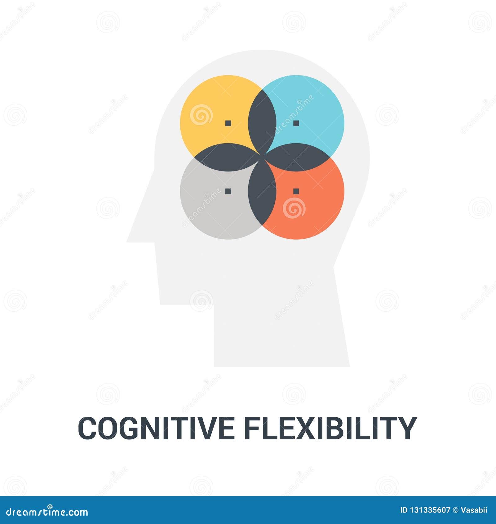 Concept cognitif d icône de flexibilité