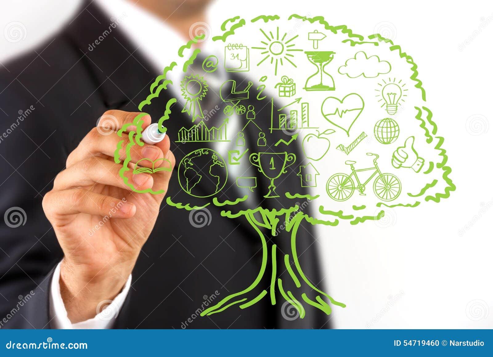 Concept d écologie