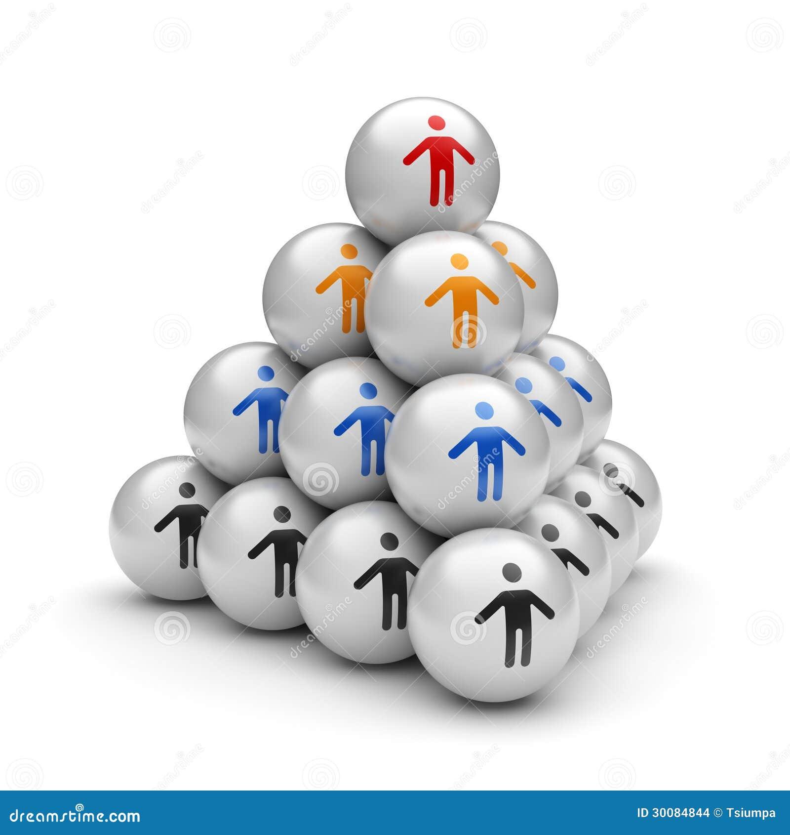 Pyramide de travail d équipe