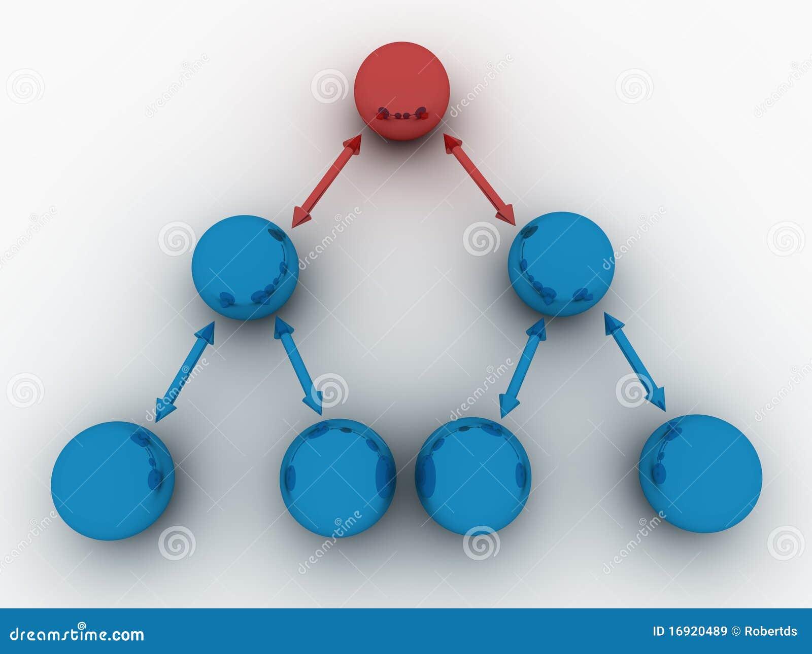 Concept d amorce avec des sphères