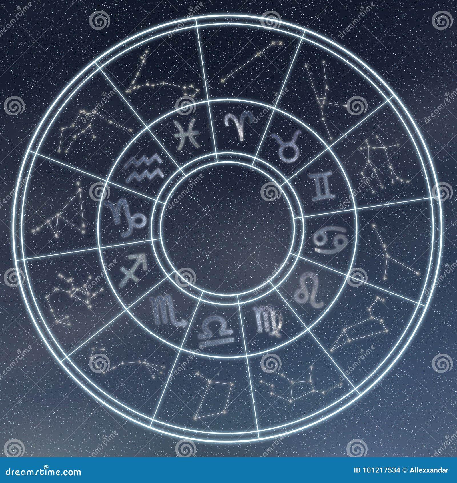 Concept d astrologie et d horoscopes Le zodiaque astrologique signe dedans c
