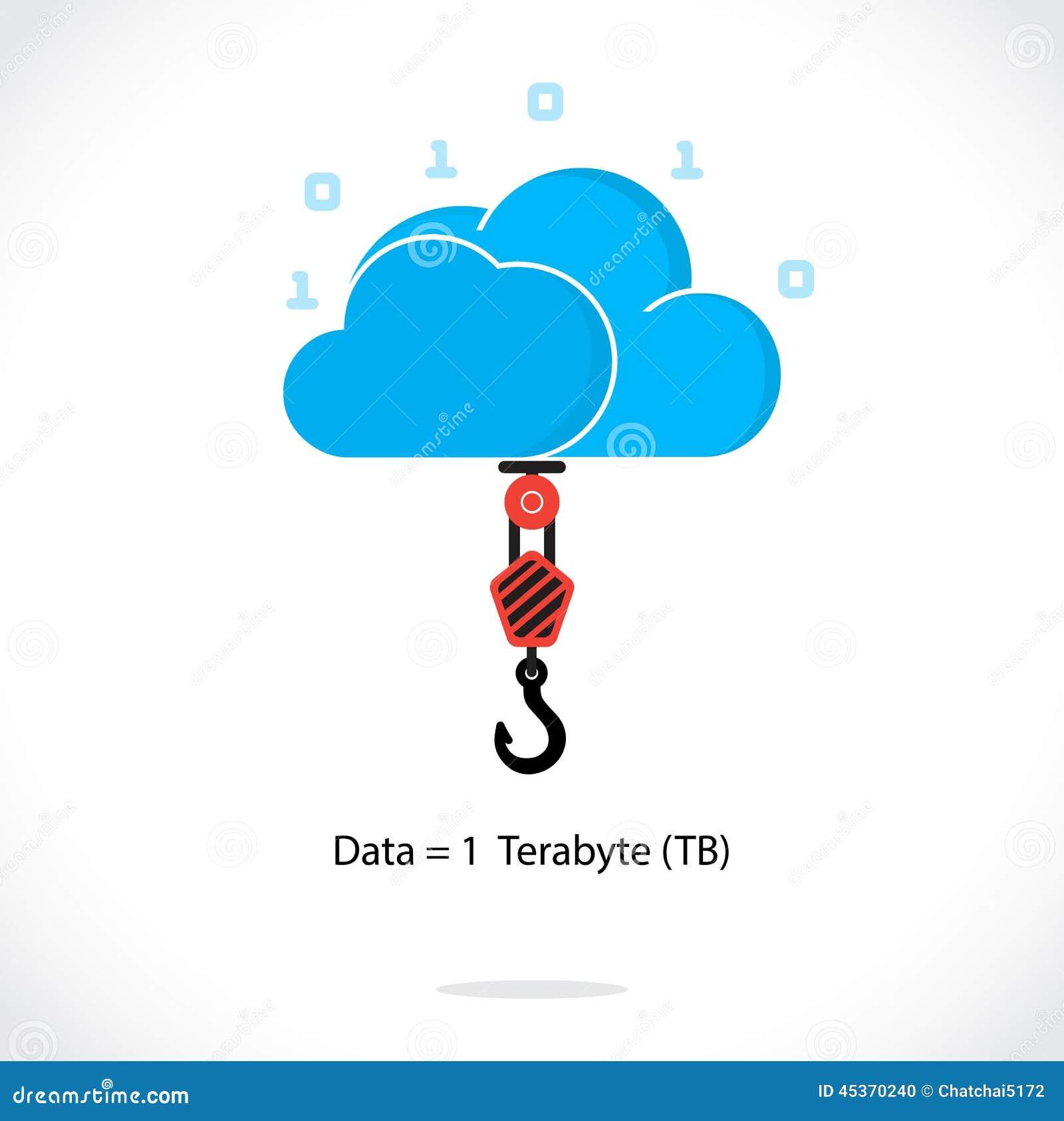 Concept de calcul de fond de technologie plate de nuage Stockage de données