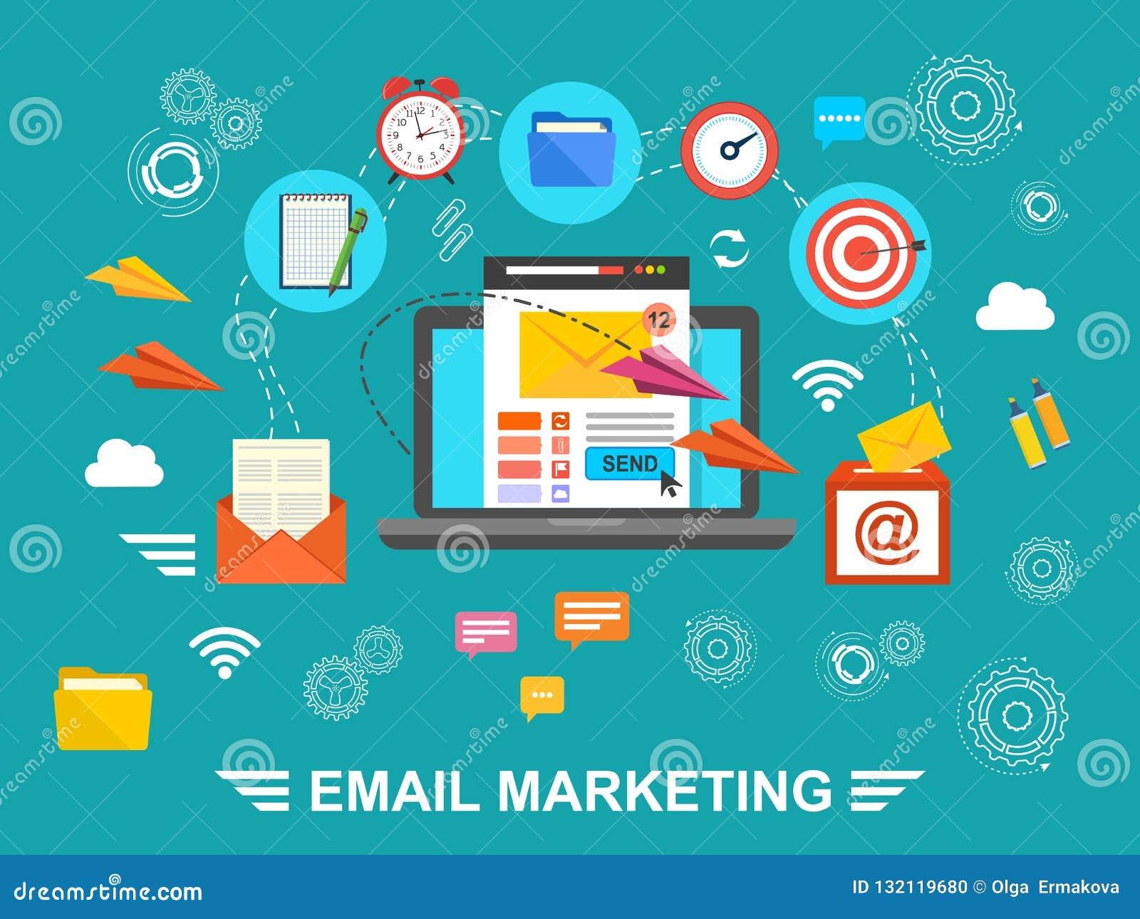 Concept de campagne courante d email, assistance de bâtiment, la publicité d email, vente numérique directe