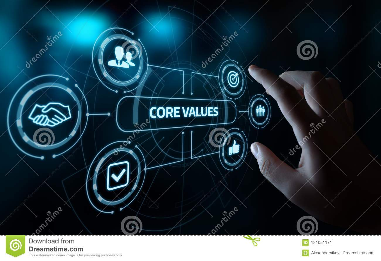 Concept de Core Values Responsibility Ethics Goals Company