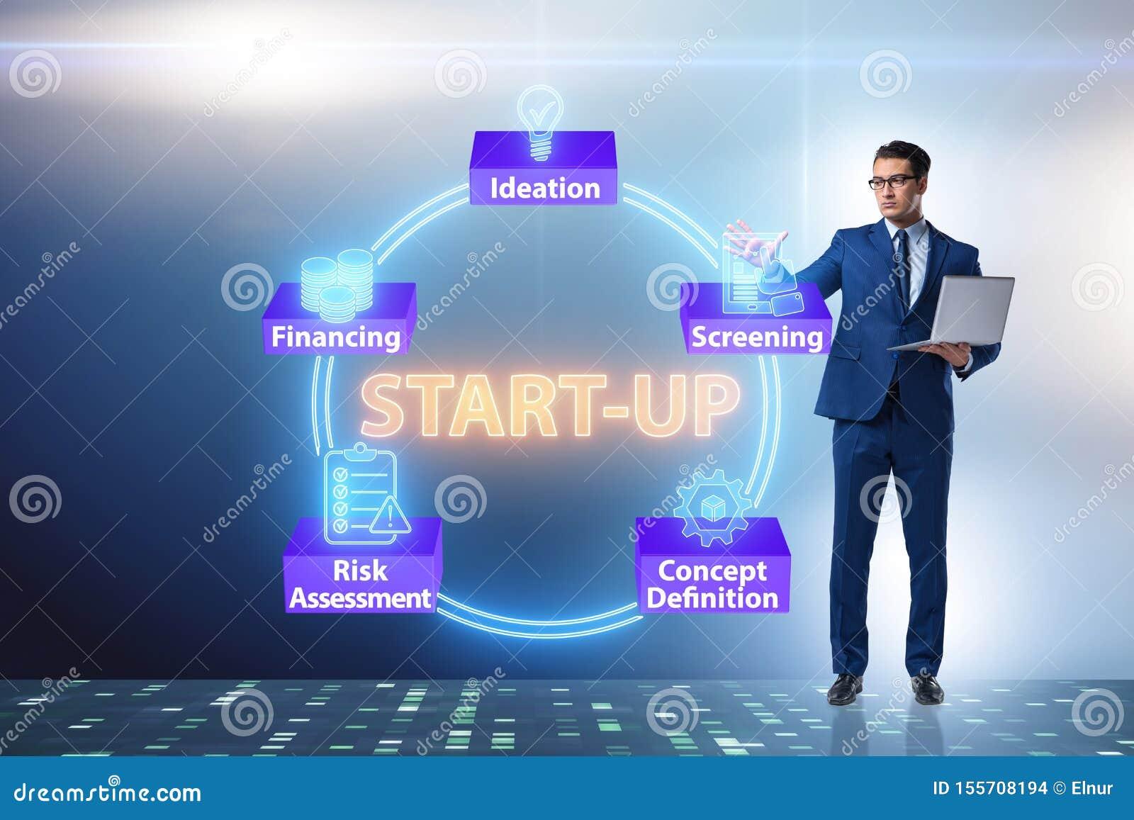 Concept de démarrage et d esprit d entreprise