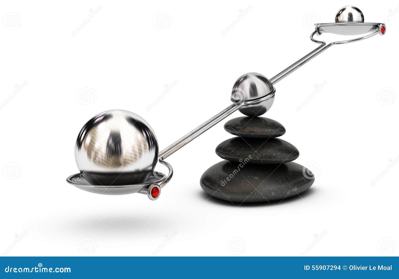 Concept de déséquilibre