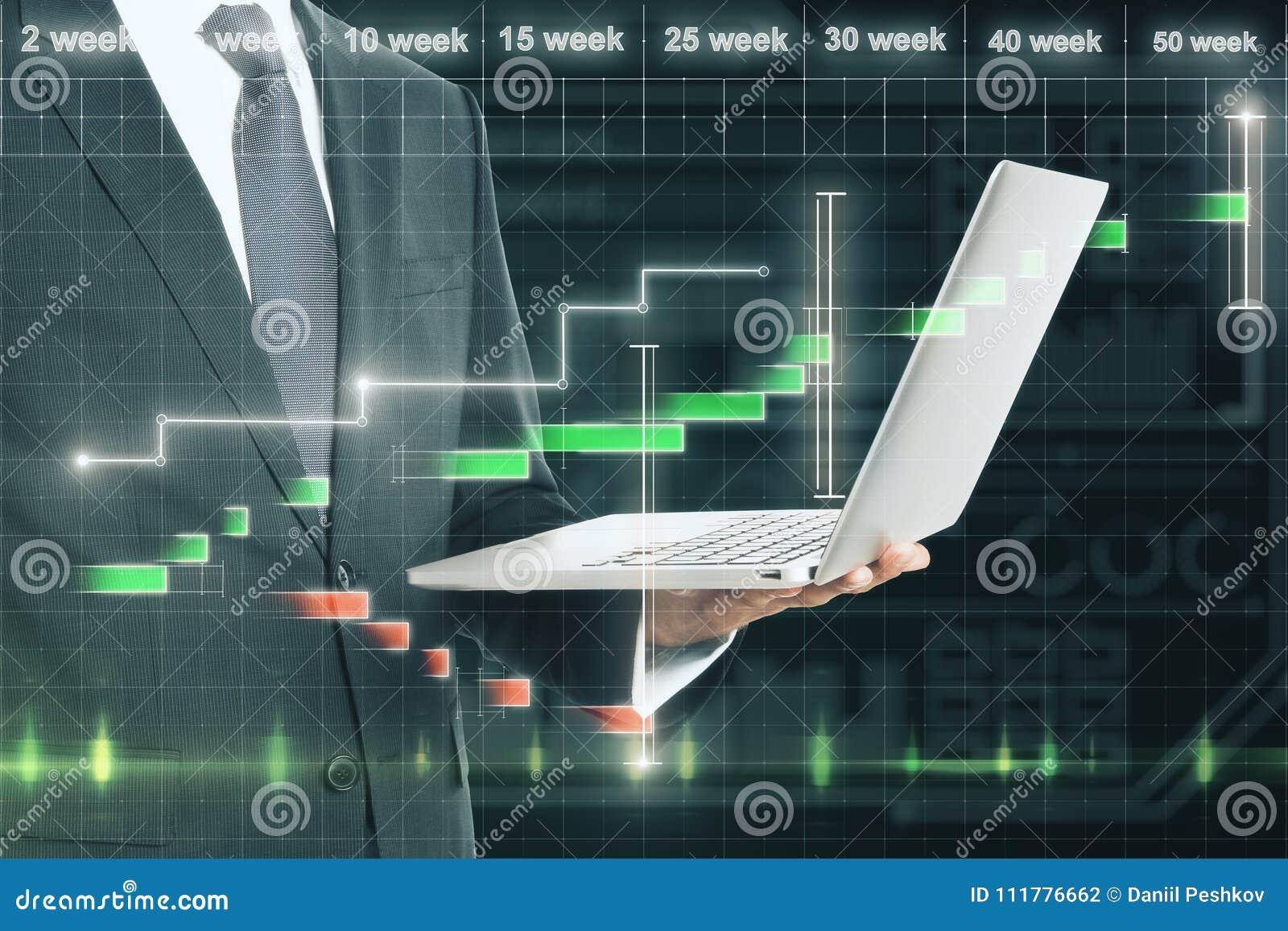 Concept de finances et de technologie