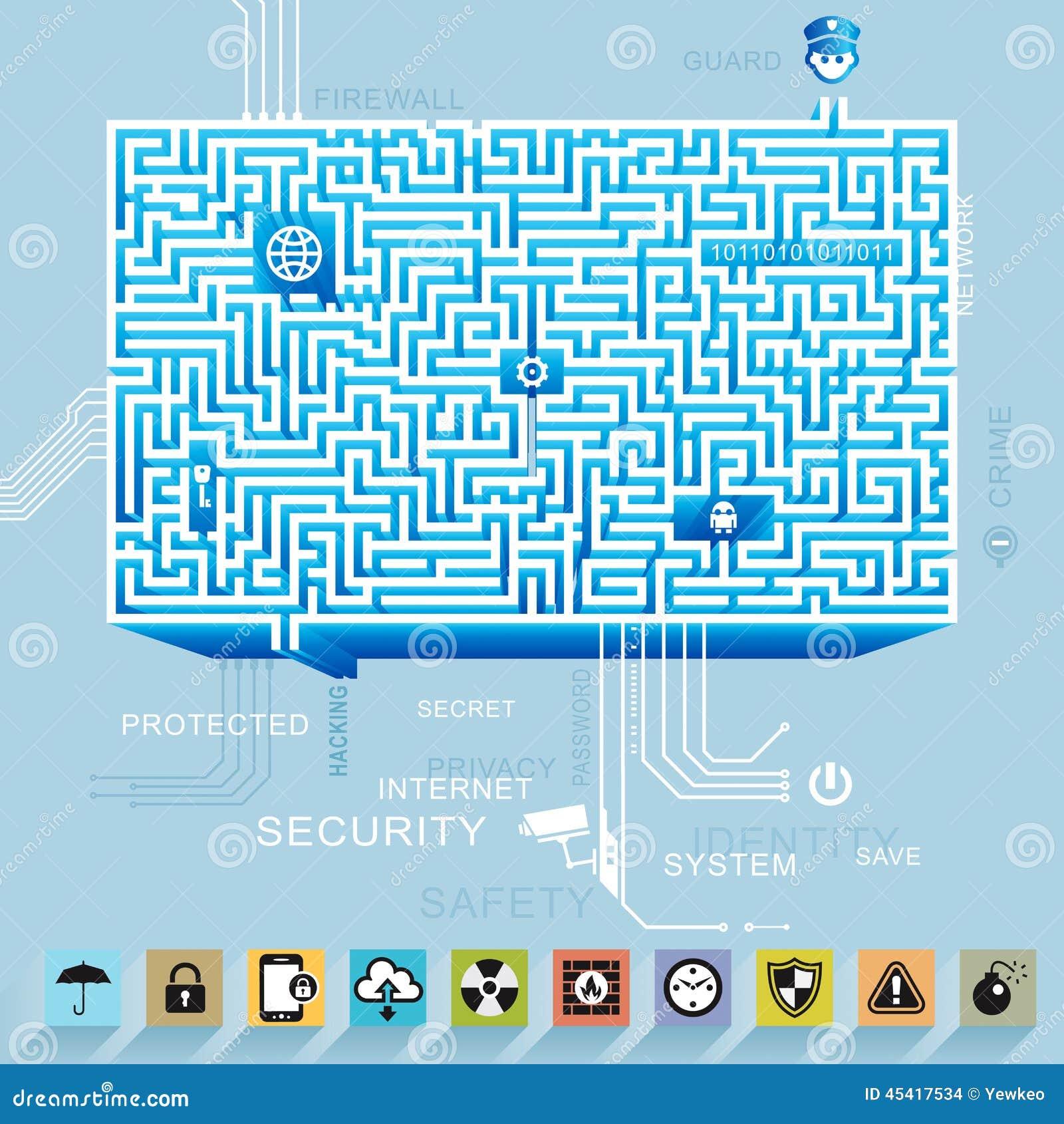 Concept de garantie d Internet