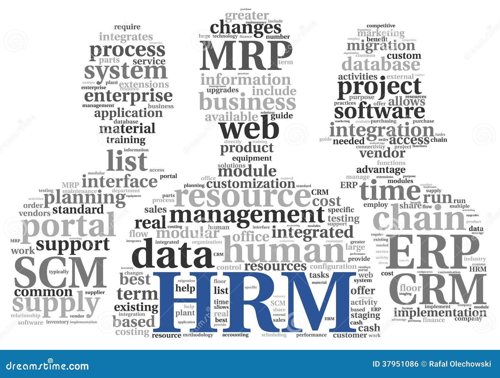 Concept de gestion de ressource humaine de HRM en nuage de tags